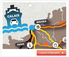 Driving Holidays To Europe InfoGraphic