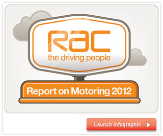View RAC Driving 2012 Infographic